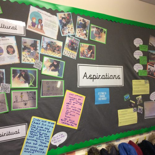 Aspirations week Display