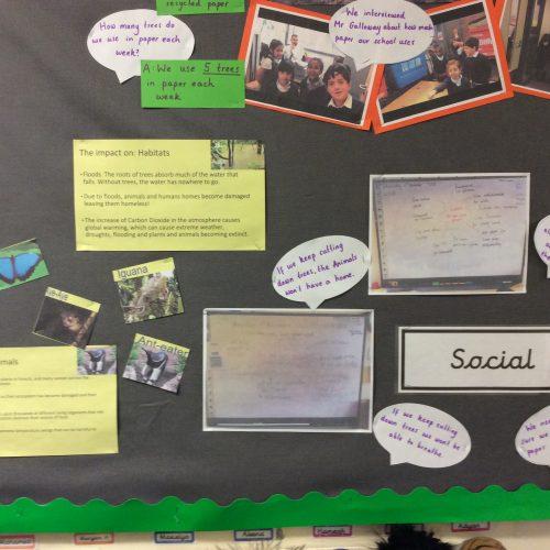 Aspirations week Social