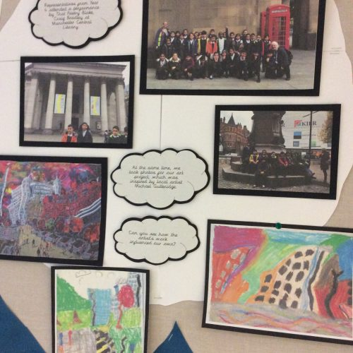 Year 4 SMSC Display